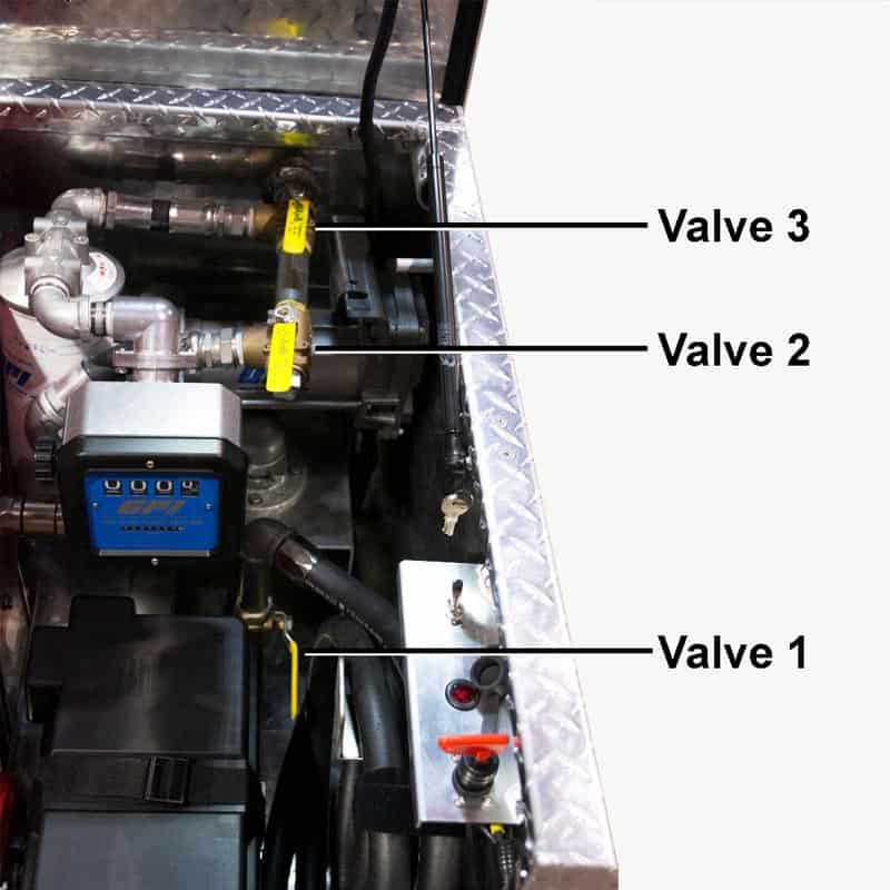 Fuel Transfer System Valves